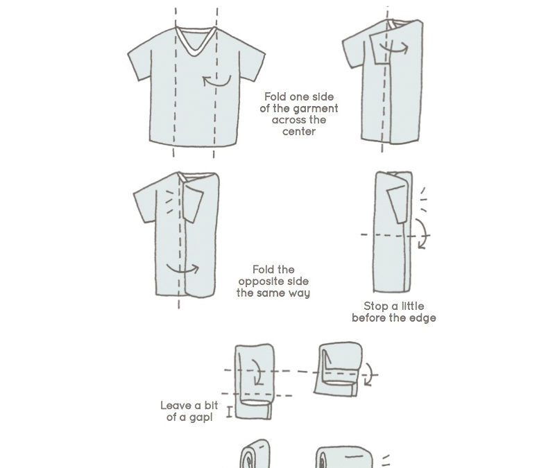Cómo ordenar toda tu ropa con el sistema vertical del Método KonMari™